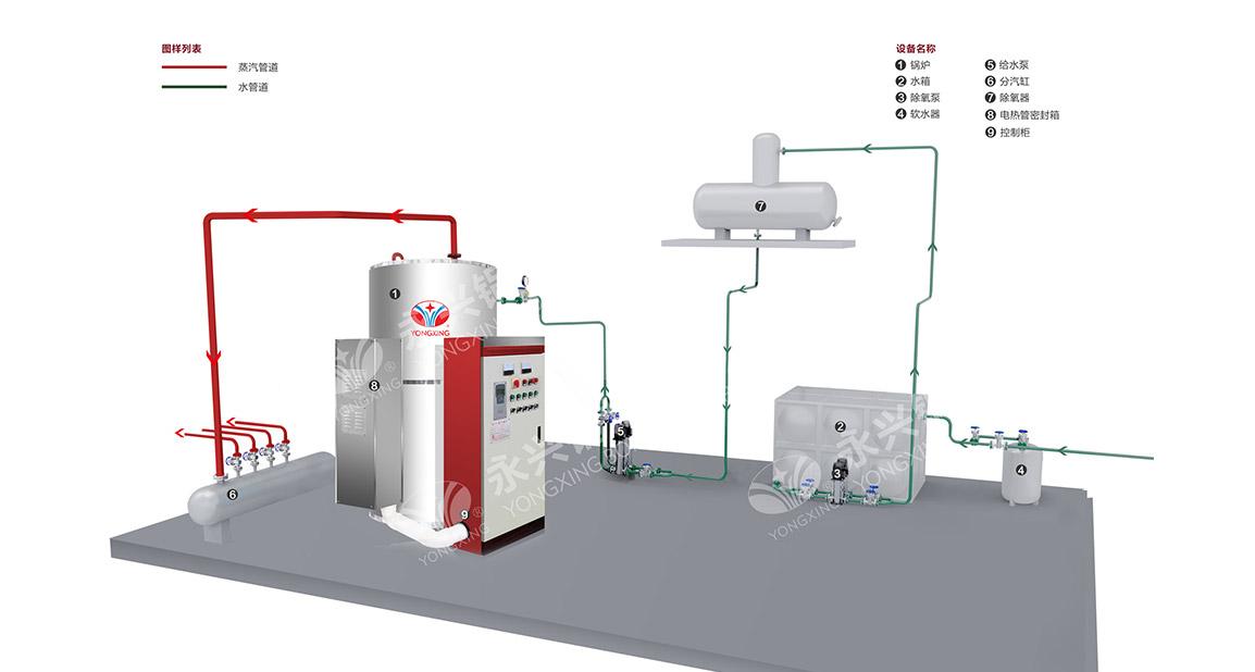 LDR型电加热锅炉系统图
