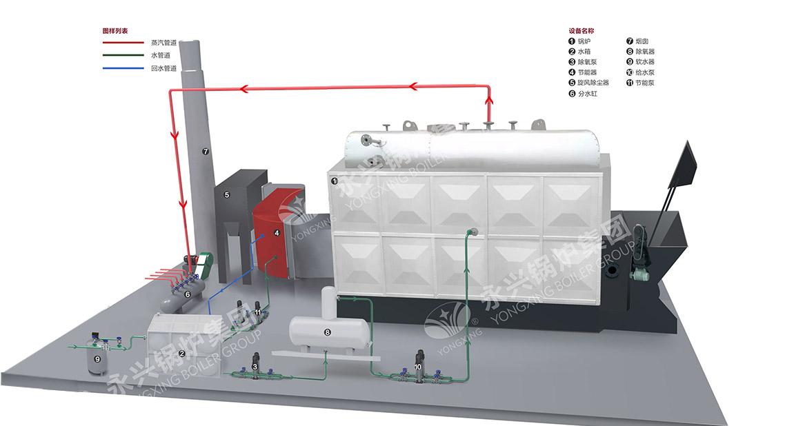DZL型生物质锅炉系统图