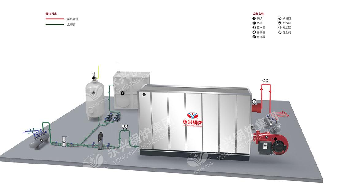 燃油燃气真空热水锅炉系统图
