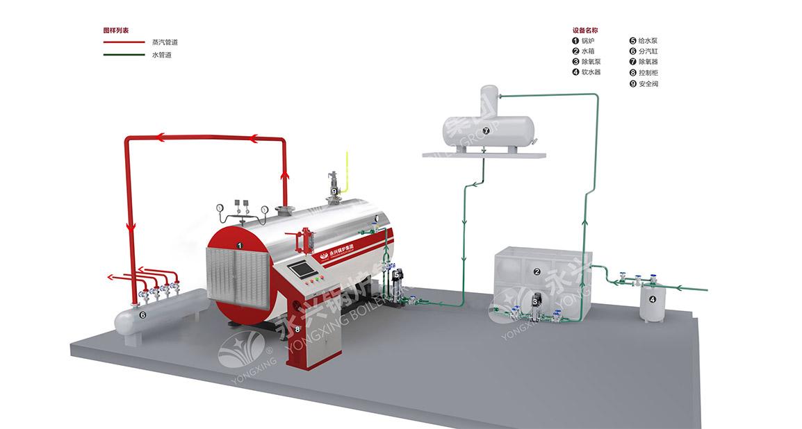 WDR型电加热锅炉系统图